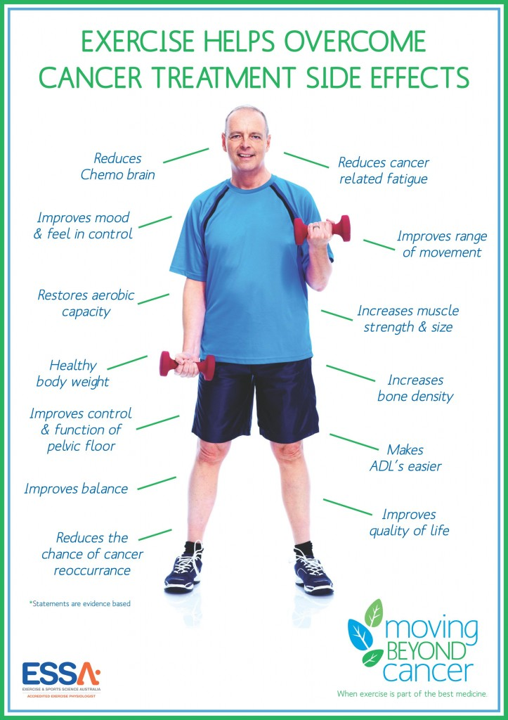 ExerciseHelps_MBC_male_final_01